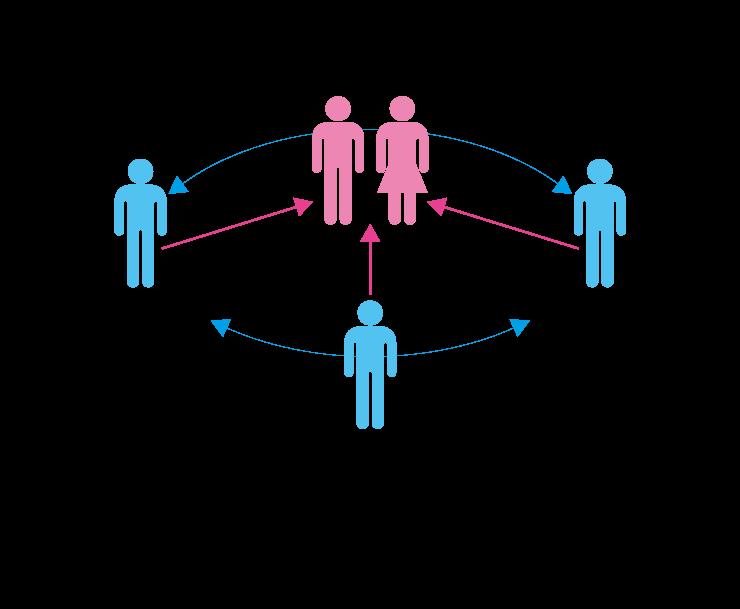 全学サポート体制の図